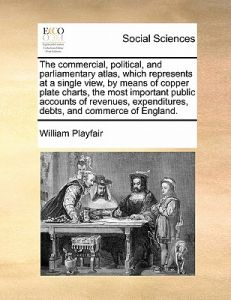 The Commercial, Political, and Parliamentary Atlas, Which Represents at a Single View, Means of Copper Plate Charts, the Most Important Public Acco by William Playfair - Paperback